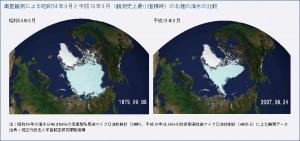 北極海の氷河の推移